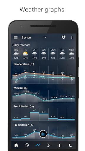 Digital clock & world weather 5.83.2 Screenshots 8