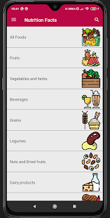 Nutrition Facts (Calories, Protein, Vitamin, etc.)