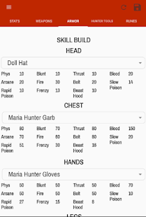 Character Planner for Bloodborne