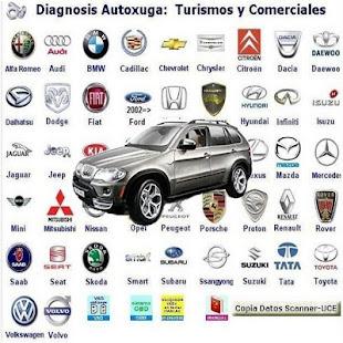 Diagnosis Faults Electronics Cars OBD2 1.0.230 Screenshots 2