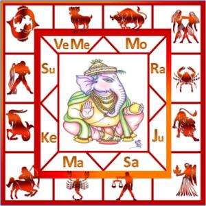 AstroSoft AIOTamil Astrology