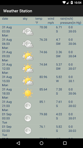 Weather Station 4.7.9 Screenshots 4