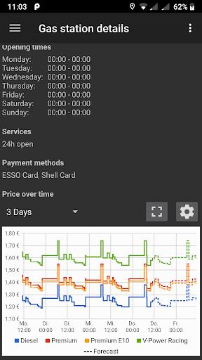 Fuel Flash 1.21.0 Screenshots 4