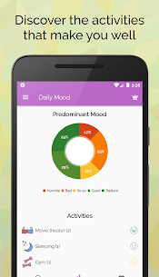 Control and Monitor: Anxiety, Mood and Self-Esteem 2.3.1 Apk 5