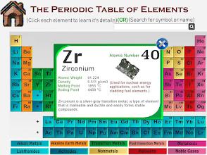 Periodic Table - Study, Practice, Quiz Games. screenshot thumbnail