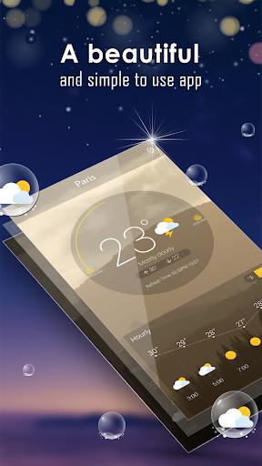 ramalan cuaca harian