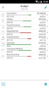 Home Budget with Sync 7