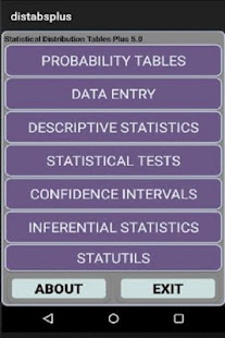 Statistical Tables Plus 5.5