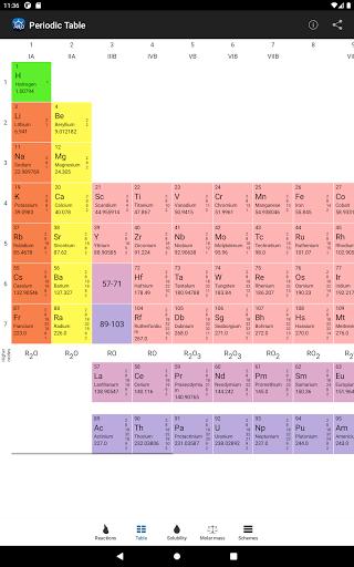 Chemistry 3.6 Screenshots 13