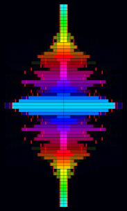 Visual Sounds Music Visualizer 7.727 Mod + Data for Android 2