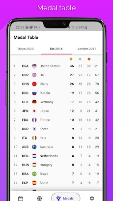 Tokyo Gold - 2021 Summer Gamesのおすすめ画像4