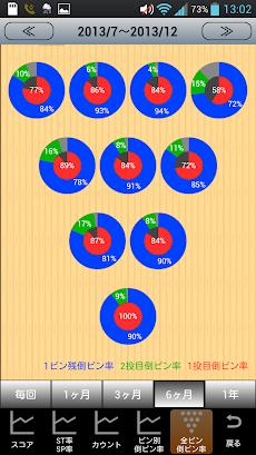 ボウリングスコアラー ~ボウリングスコア管理&解析ソフト~のおすすめ画像3