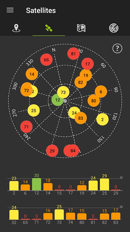 GPS Data  poster 11
