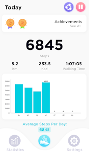 Step Tracker and pedometer - Calorie Counter