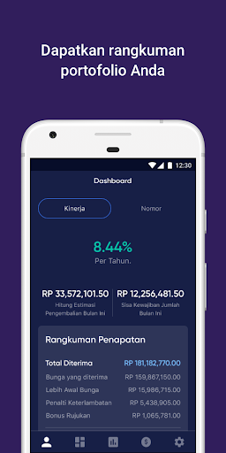 Apk Modalku (Funding Application)