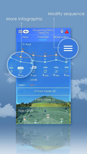 Taiwan Weather 5.4.1 Screenshots 2