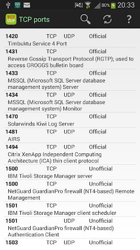 TCP Ports list screenshots 1