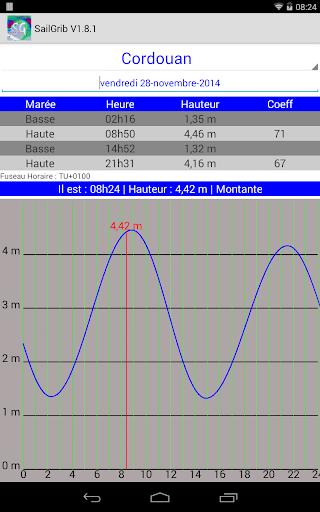 Marine Weather | SailGrib Free 2.0.1 Screenshots 13