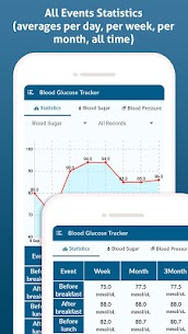 Diabetes Diary Pro Apk- Blood Glucose Tracker (Pro Features Unlocked) 2