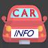 VAHAN -Vehicle Registration details