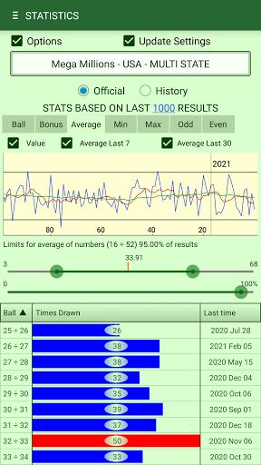 Lottery Generator & Statistics  Screenshots 4