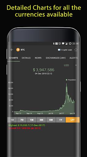 CMA DOPAMINE - Bitcoin & Crypto Tracker  screenshots 1