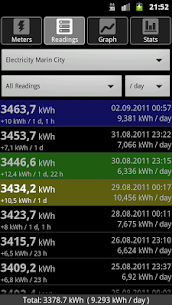 Energy Consumption Analyzer For Pc   How To Install  (Free Download Windows & Mac) 3
