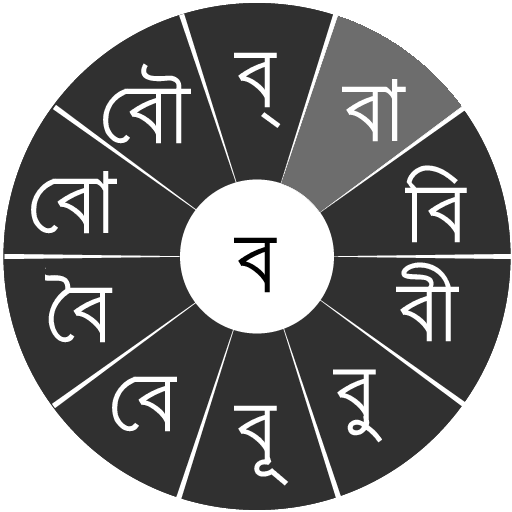 Swarachakra Bangla Keyboard