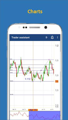 Foto do Trader's Assistant: Stocks, Finance, Markets