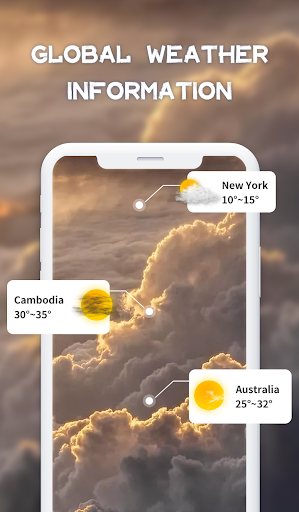 Daily Weather android2mod screenshots 4