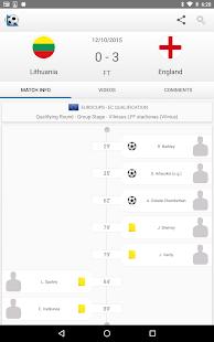 Football Live Scores 1900.0 Screenshots 10