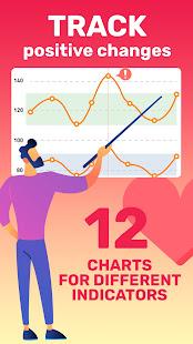 Blood Pressure Tracker - Cardio journal