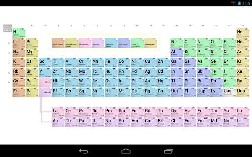 Periodic Table For PC Windows (7, 8, 10, 10X) & Mac Computer Image Number- 15
