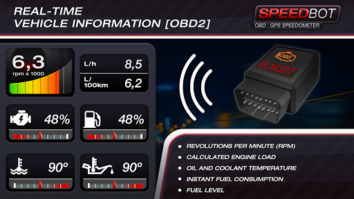 Speedbot. Free GPS/OBD2 Speedometer 2.7 Screenshots 7