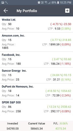 Foto do USA Live Stock Markets