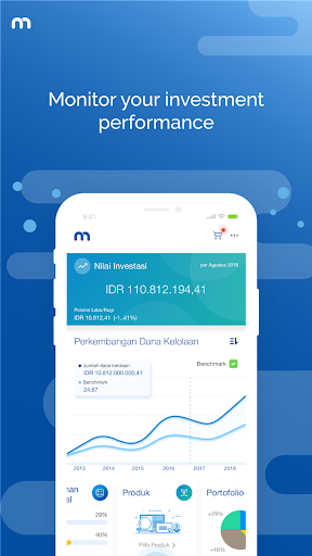 Moduit: Online Mutual Fund Investment