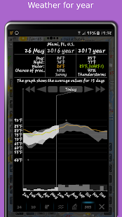 eMap HDF - weather, hurricanes and rain radar 2.2.8 Screenshots 6
