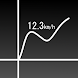 GPS Speed And Graph - Androidアプリ
