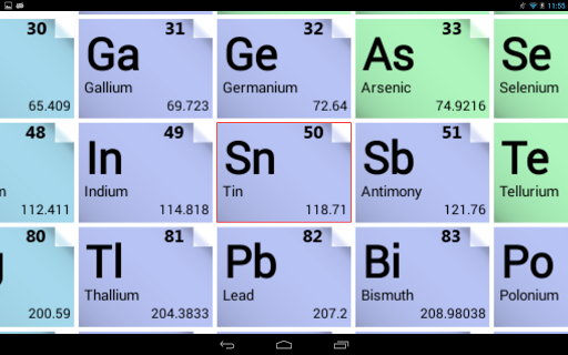 Periodic Table For PC Windows (7, 8, 10, 10X) & Mac Computer Image Number- 12