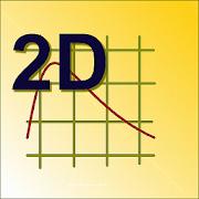 2d Data Plotter