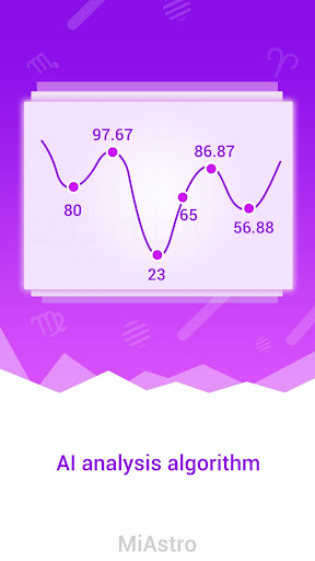 miastro -- 2020 horoscope compatibility screenshot 1