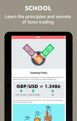 Foto do Forex Trading Game & Stock Market Simulator