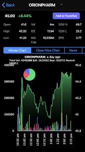 StockNow – Stock Exchange DSE 2