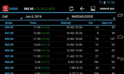 Foto do Stock Option Quotes
