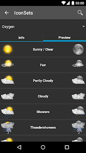 AmberHome Weather Plus Screenshot