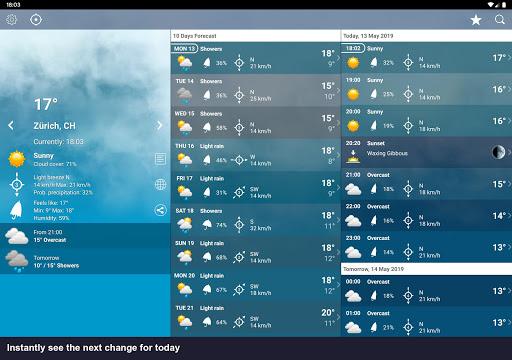 Weather Switzerland XL PRO 1.4.6.4-ch Screenshots 9
