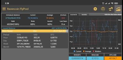 Ravencoin Flypool - RVN Monitor & Notification