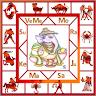 AstroSoftAIO-English Astrology icon