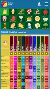 CalorieBase