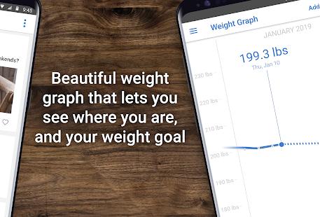 Noom: Health & Weight 9.35.1 Screenshots 7